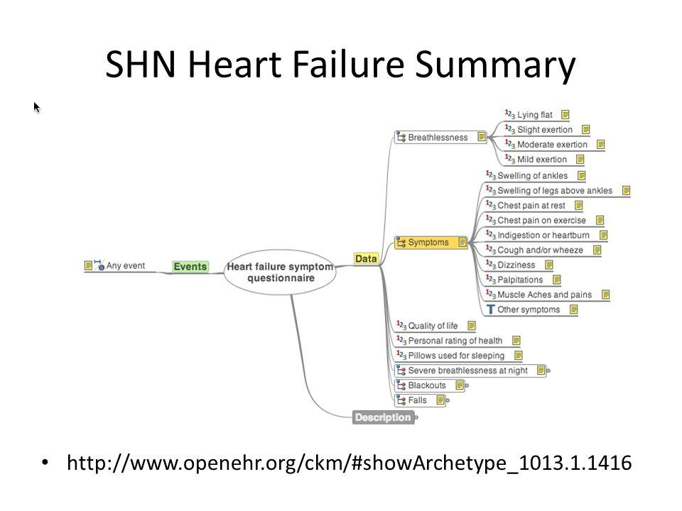 SHN Heart Failure Summary http://www.openehr.org/ckm/#showArchetype_1013.1.1416