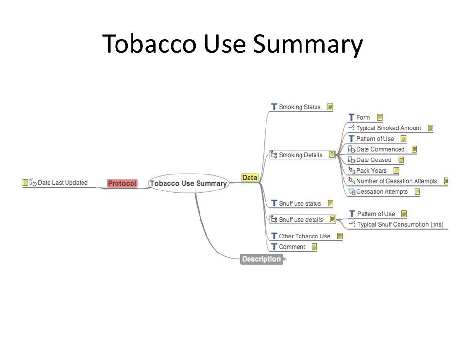 Tobacco Use Summary