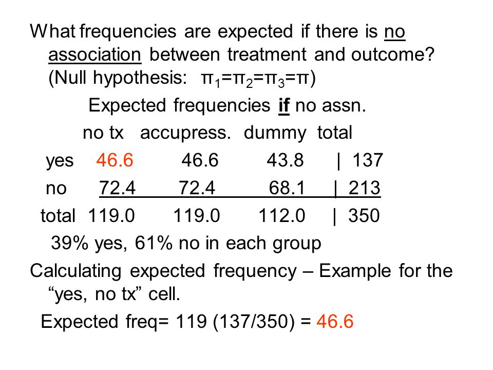 If there is no association, the observed and expected frequencies should be similar.