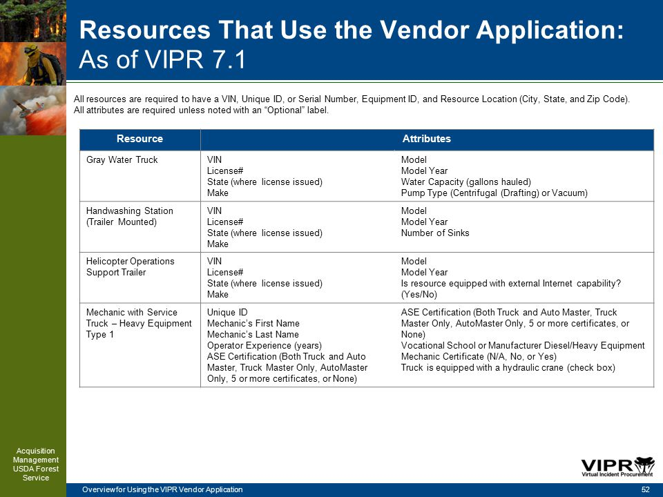 Overview for Using the VIPR Vendor Application Resources That Use the Vendor Application: As of VIPR 7.1 52 Acquisition Management USDA Forest Service ResourceAttributes Gray Water TruckVIN License# State (where license issued) Make Model Model Year Water Capacity (gallons hauled) Pump Type (Centrifugal (Drafting) or Vacuum) Handwashing Station (Trailer Mounted) VIN License# State (where license issued) Make Model Model Year Number of Sinks Helicopter Operations Support Trailer VIN License# State (where license issued) Make Model Model Year Is resource equipped with external Internet capability.