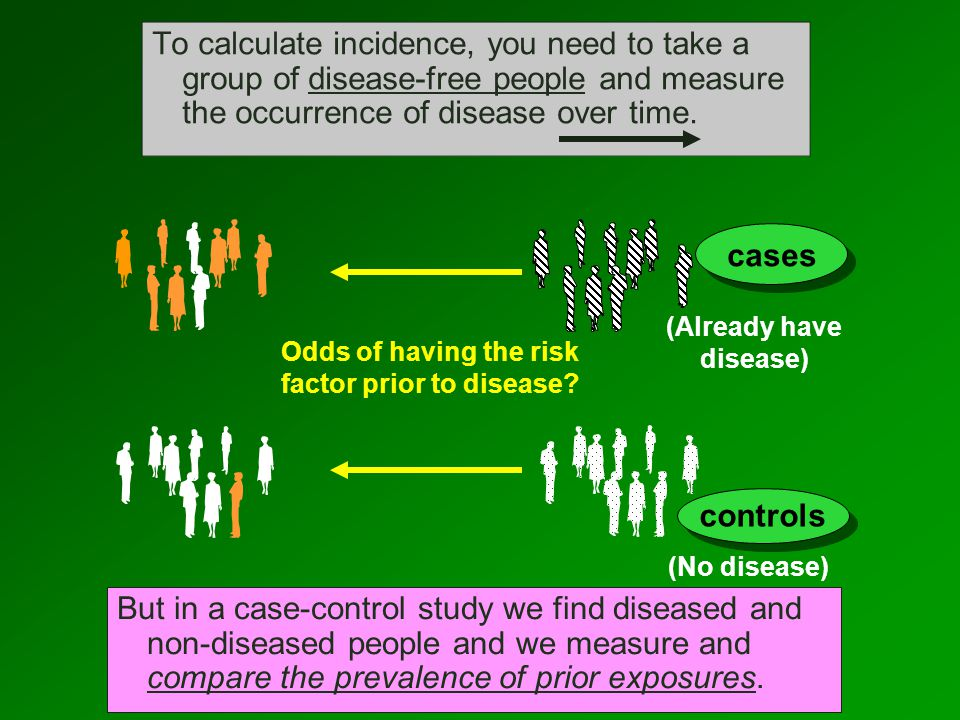 To calculate incidence, you need to take a group of disease-free people and measure the occurrence of disease over time.