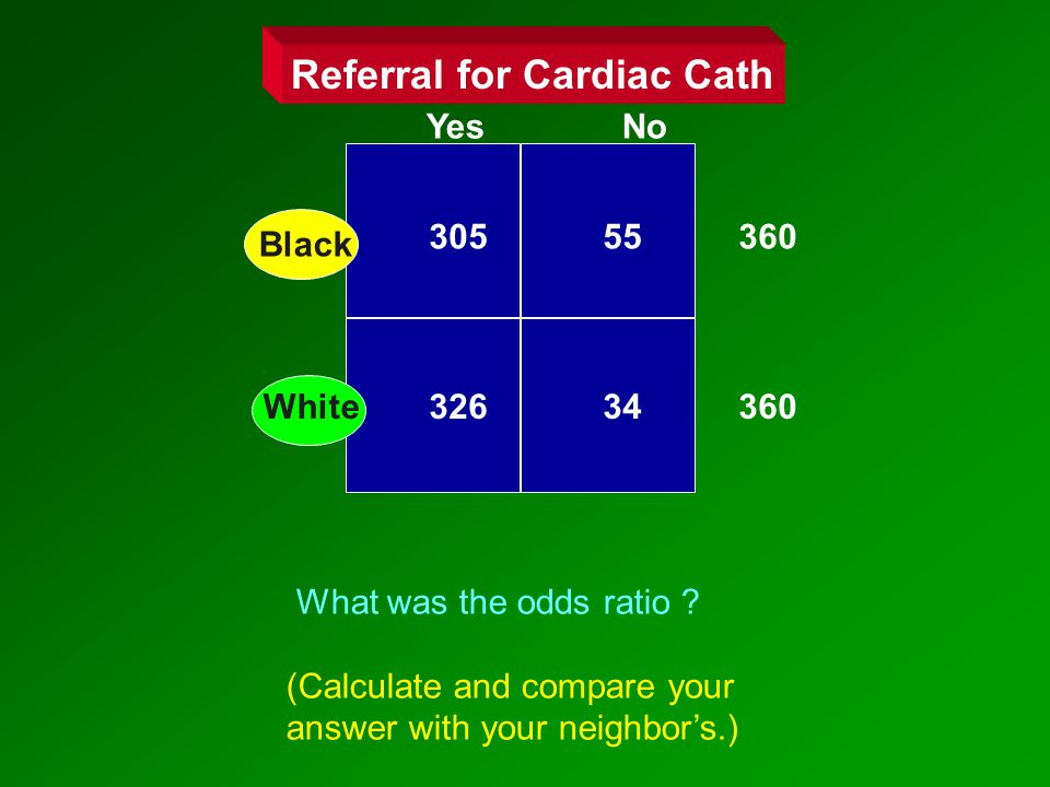 Yes No Referral for Cardiac Cath 326 34 360 305 55 360 Black White What was the odds ratio .