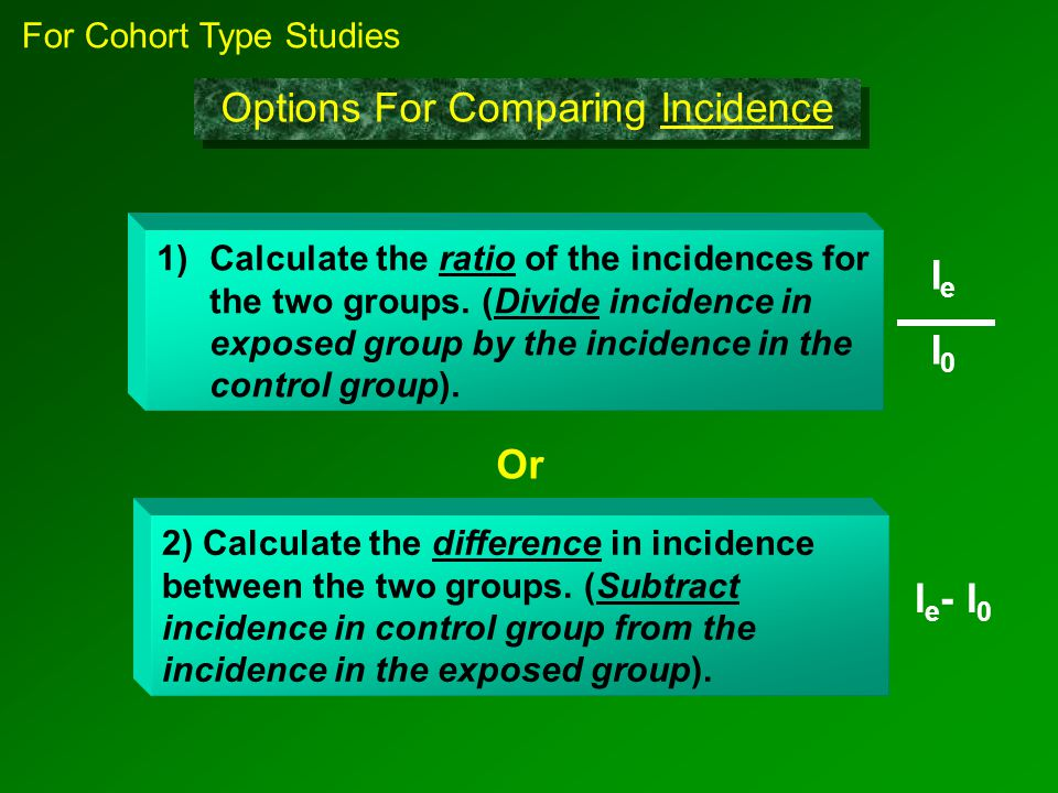 2) Calculate the difference in incidence between the two groups.