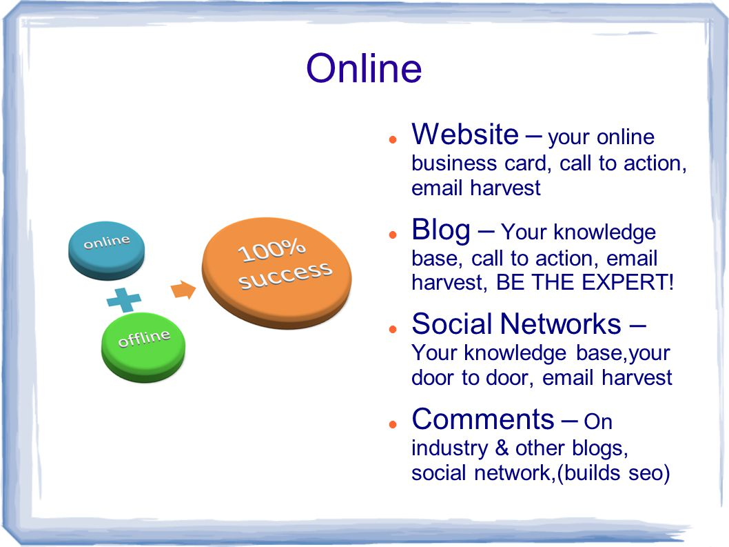 Online Website – your online business card, call to action, email harvest Blog – Your knowledge base, call to action, email harvest, BE THE EXPERT.