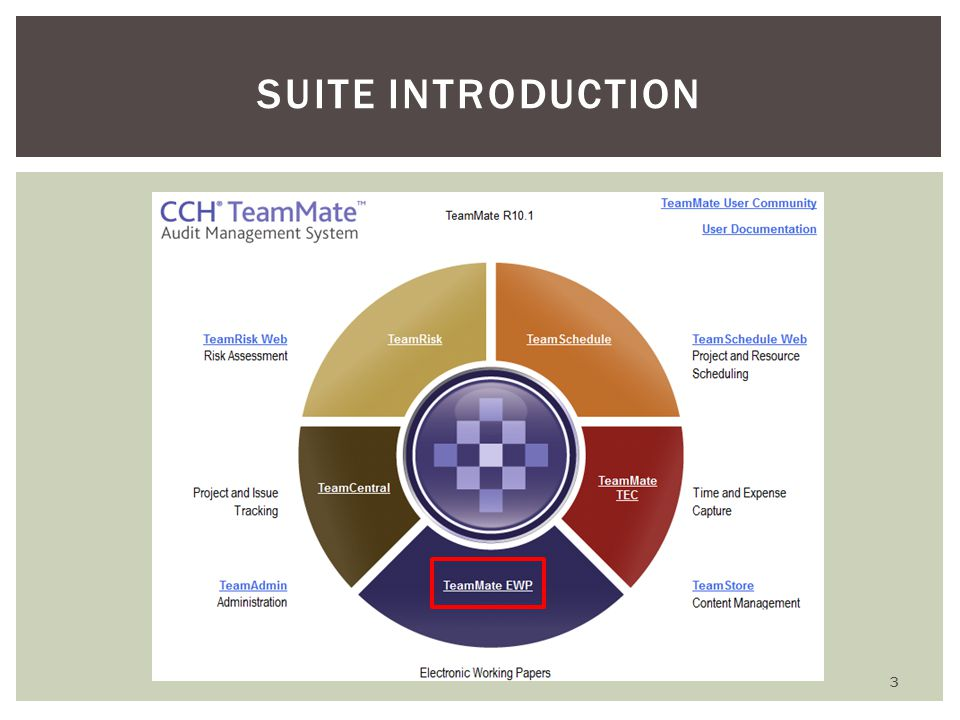 3 SUITE INTRODUCTION