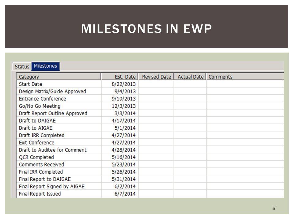 MILESTONES IN EWP 6