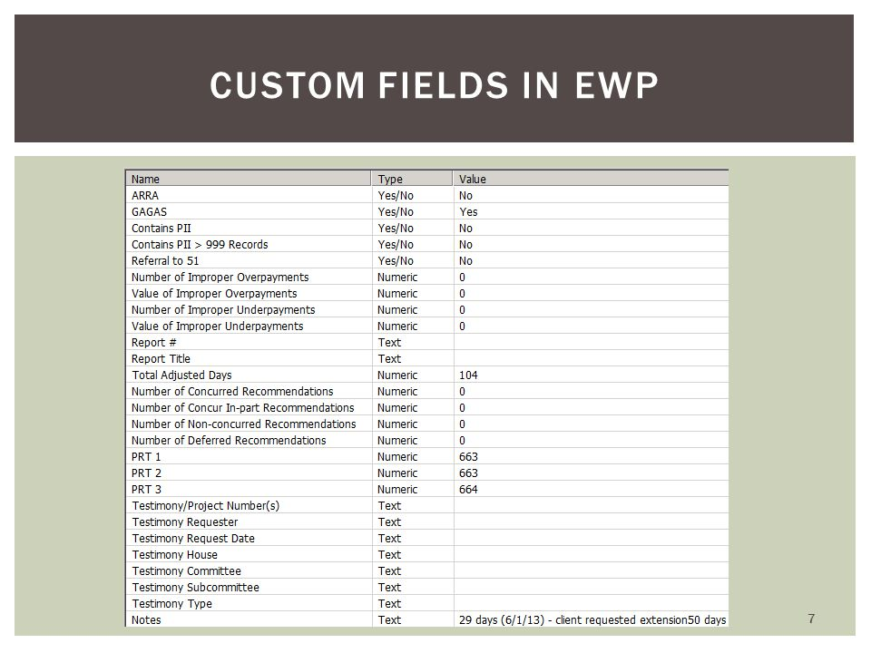 7 CUSTOM FIELDS IN EWP