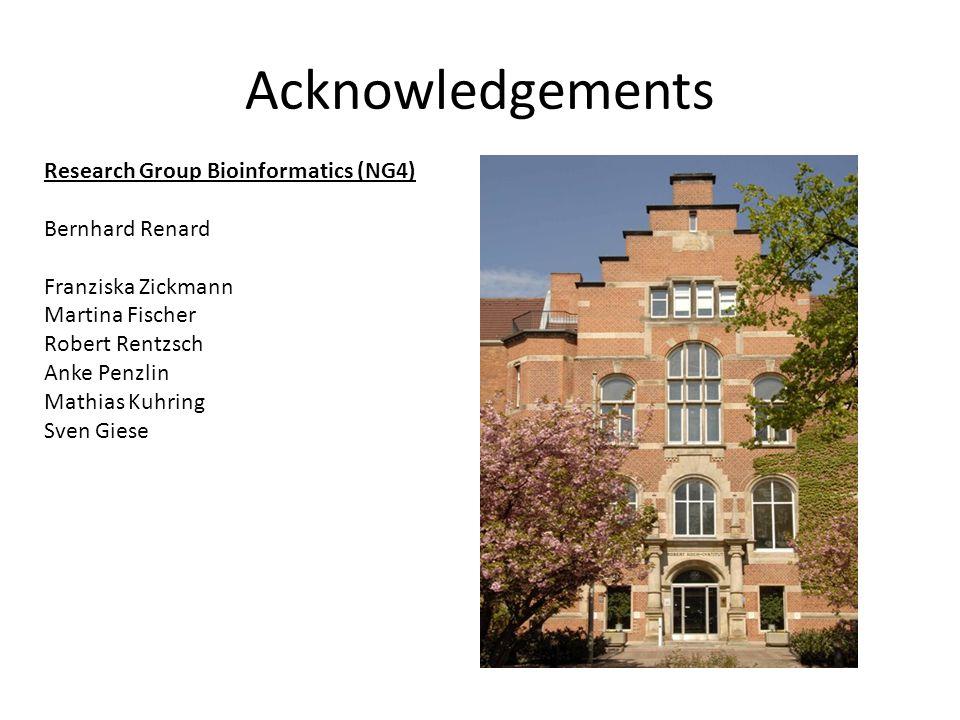 Acknowledgements Research Group Bioinformatics (NG4) Bernhard Renard Franziska Zickmann Martina Fischer Robert Rentzsch Anke Penzlin Mathias Kuhring Sven Giese