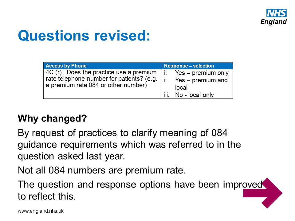 www.england.nhs.uk Questions revised: Why changed? By request of practices to clarify meaning of 084 guidance requirements which was referred to in th