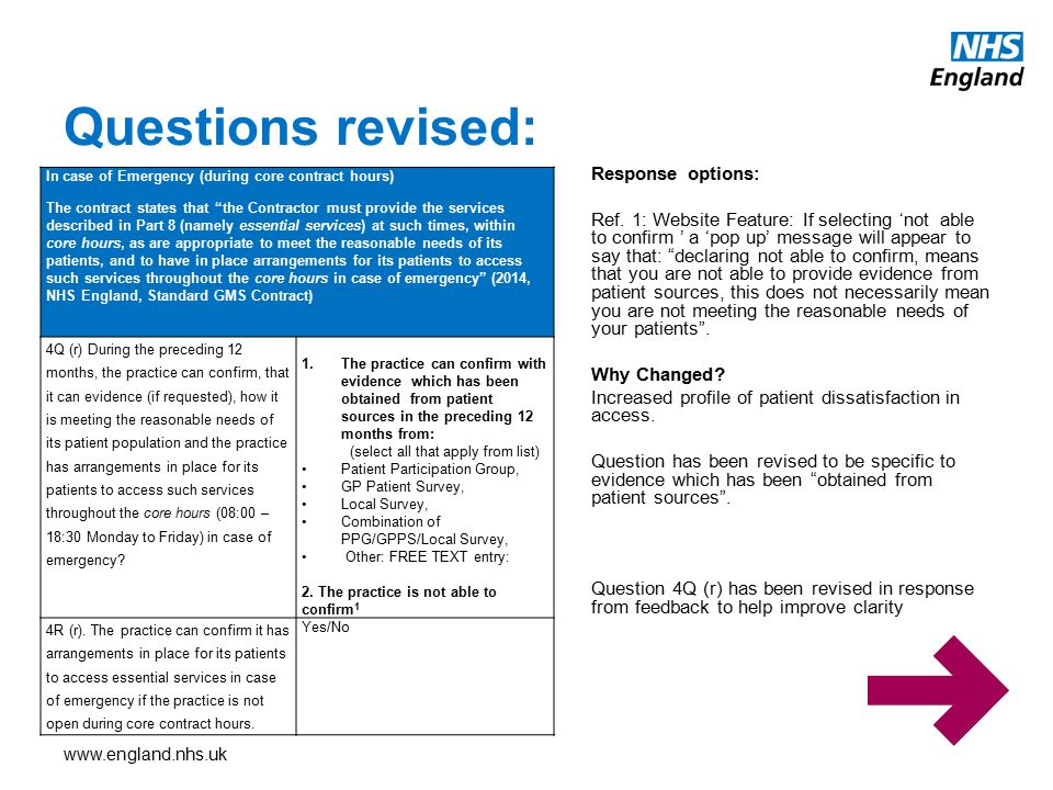 www.england.nhs.uk Questions revised: Response options: Ref. 1: Website Feature: If selecting 'not able to confirm ' a 'pop up' message will appear to