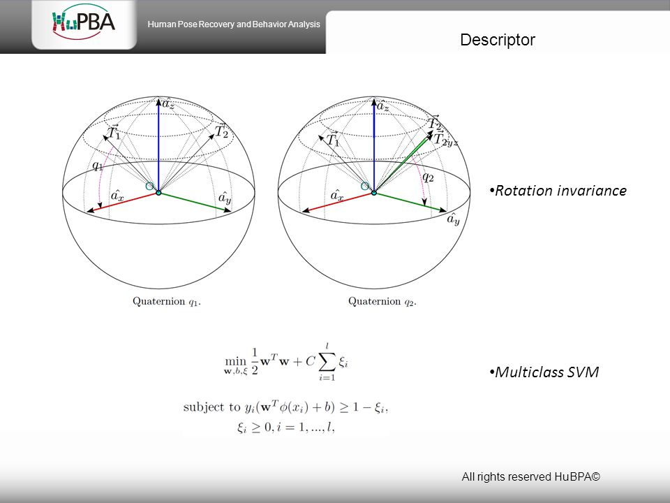Descriptor All rights reserved HuBPA© Human Pose Recovery and Behavior Analysis Rotation invariance Multiclass SVM
