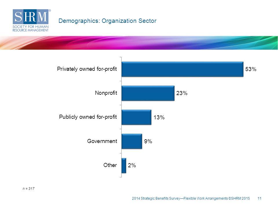 11 Key Fin Demographics: Organization Sector n = 317 2014 Strategic Benefits Survey—Flexible Work Arrangements ©SHRM 2015