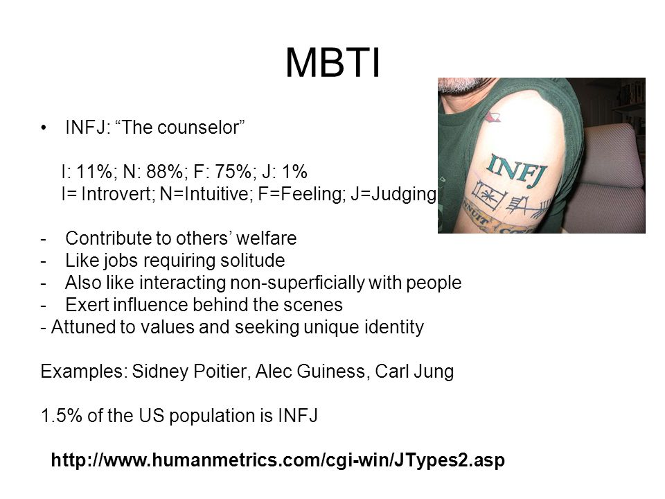 MBTI INFJ: The counselor I: 11%; N: 88%; F: 75%; J: 1% I= Introvert; N=Intuitive; F=Feeling; J=Judging -Contribute to others' welfare -Like jobs requiring solitude -Also like interacting non-superficially with people -Exert influence behind the scenes - Attuned to values and seeking unique identity Examples: Sidney Poitier, Alec Guiness, Carl Jung 1.5% of the US population is INFJ http://www.humanmetrics.com/cgi-win/JTypes2.asp