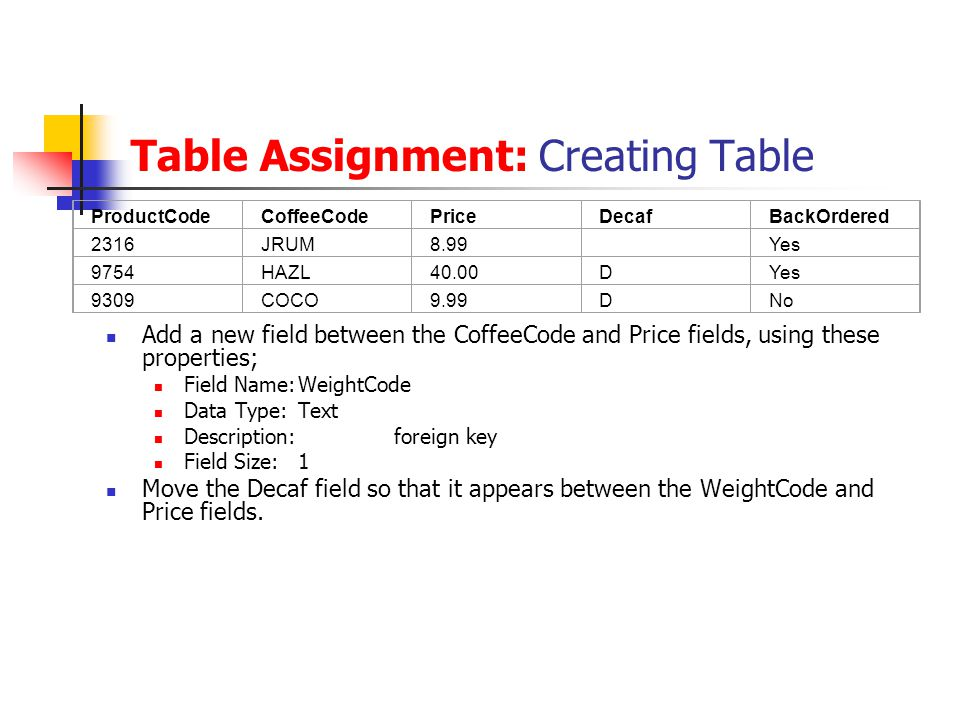 Table Assignment: Creating Table Add a new field between the CoffeeCode and Price fields, using these properties; Field Name:WeightCode Data Type: Tex