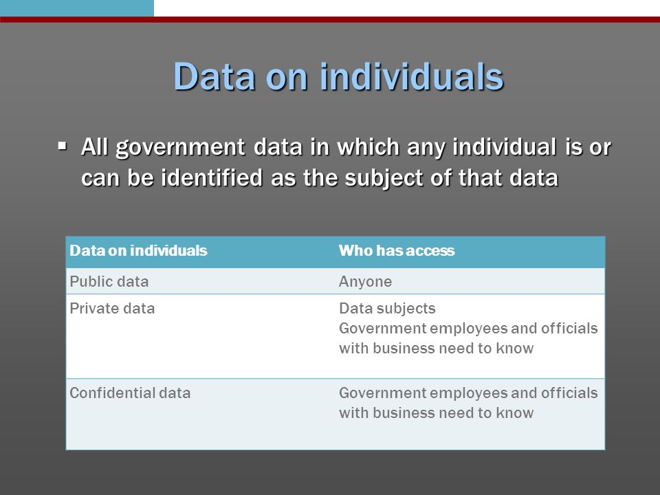 Data not on individuals Who has access Public dataAnyone Non-Public dataData subjects Government employees and officials with business need to know Protected Non-Public dataGovernment employees and officials with business need to know  All government data which is not data on individuals.