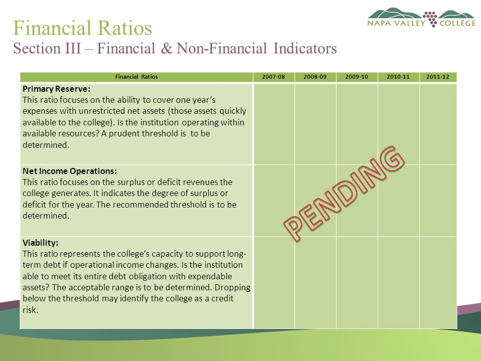 Financial Ratios Section III – Financial & Non-Financial Indicators Financial Ratios2007-082008-092009-102010-112011-12 Primary Reserve: This ratio focuses on the ability to cover one year's expenses with unrestricted net assets (those assets quickly available to the college).