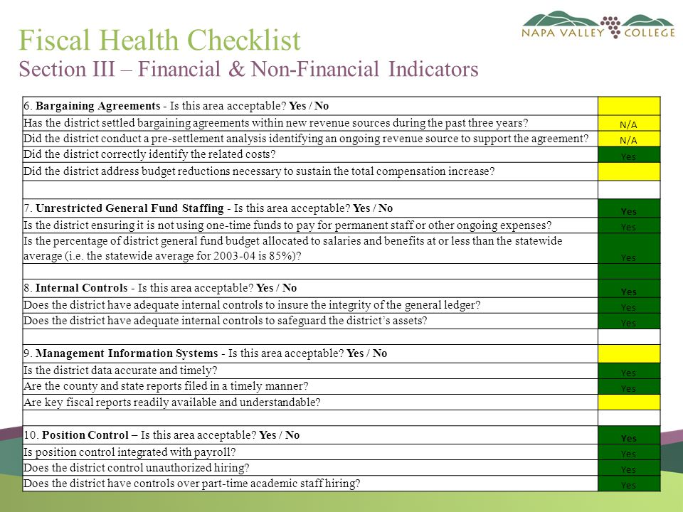 Fiscal Health Checklist Section III – Financial & Non-Financial Indicators 6.