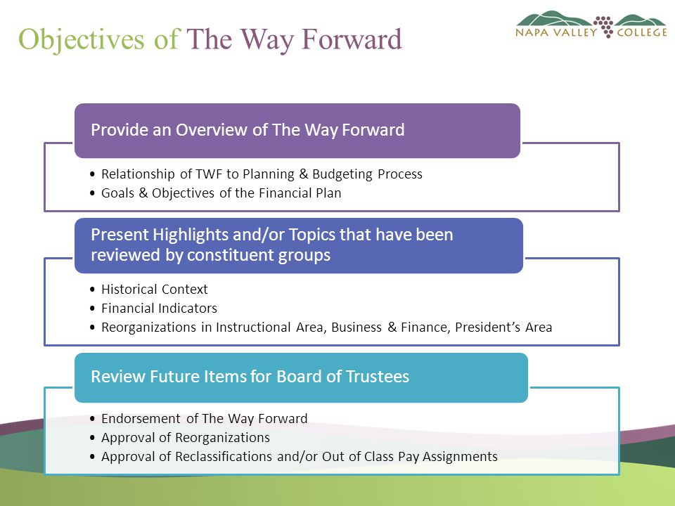 Objectives of The Way Forward Relationship of TWF to Planning & Budgeting Process Goals & Objectives of the Financial Plan Provide an Overview of The Way Forward Historical Context Financial Indicators Reorganizations in Instructional Area, Business & Finance, President's Area Present Highlights and/or Topics that have been reviewed by constituent groups Endorsement of The Way Forward Approval of Reorganizations Approval of Reclassifications and/or Out of Class Pay Assignments Review Future Items for Board of Trustees