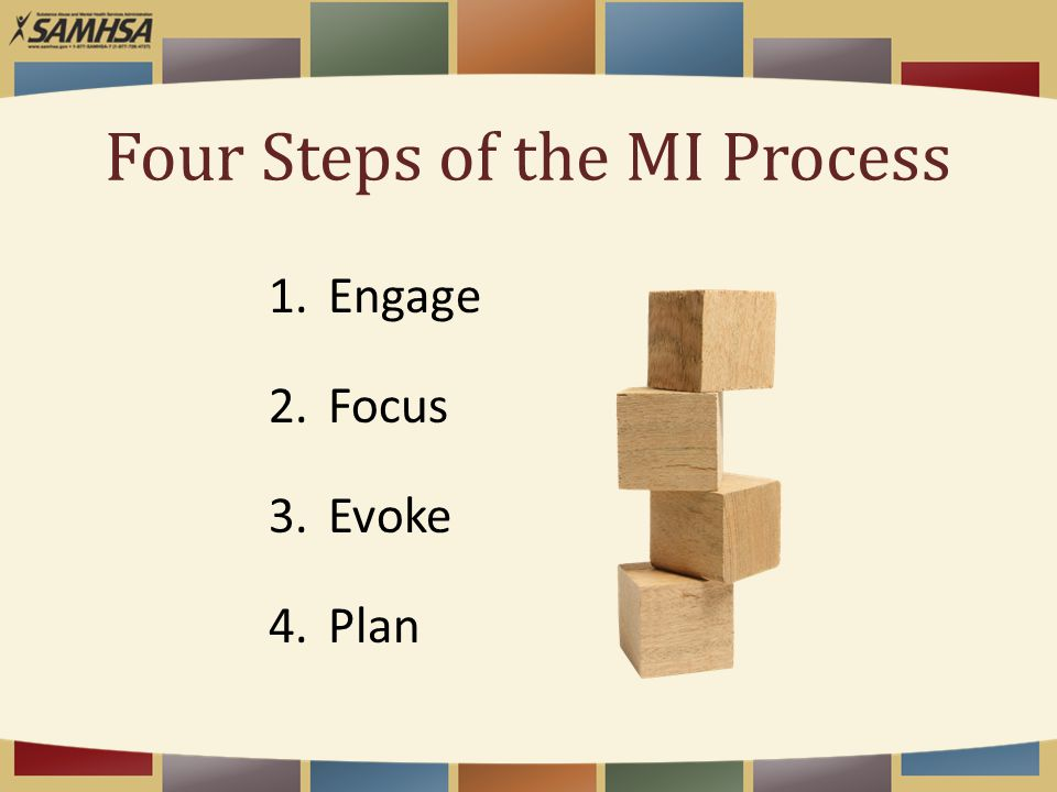 Four Steps of the MI Process (continued)  Engage  Express empathy  Ask questions  Use affirmations  Support autonomy