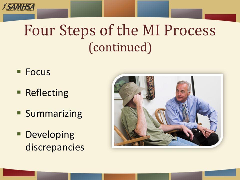 Four Steps of the MI Process (continued) Evoke  Motivation  Concerns