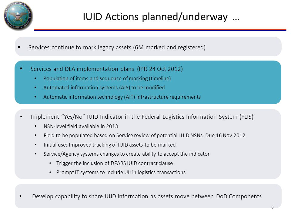 "Implement ""Yes/No"" IUID Indicator in the Federal Logistics Information System (FLIS) NSN-level field available in 2013 Field to be populated based on"