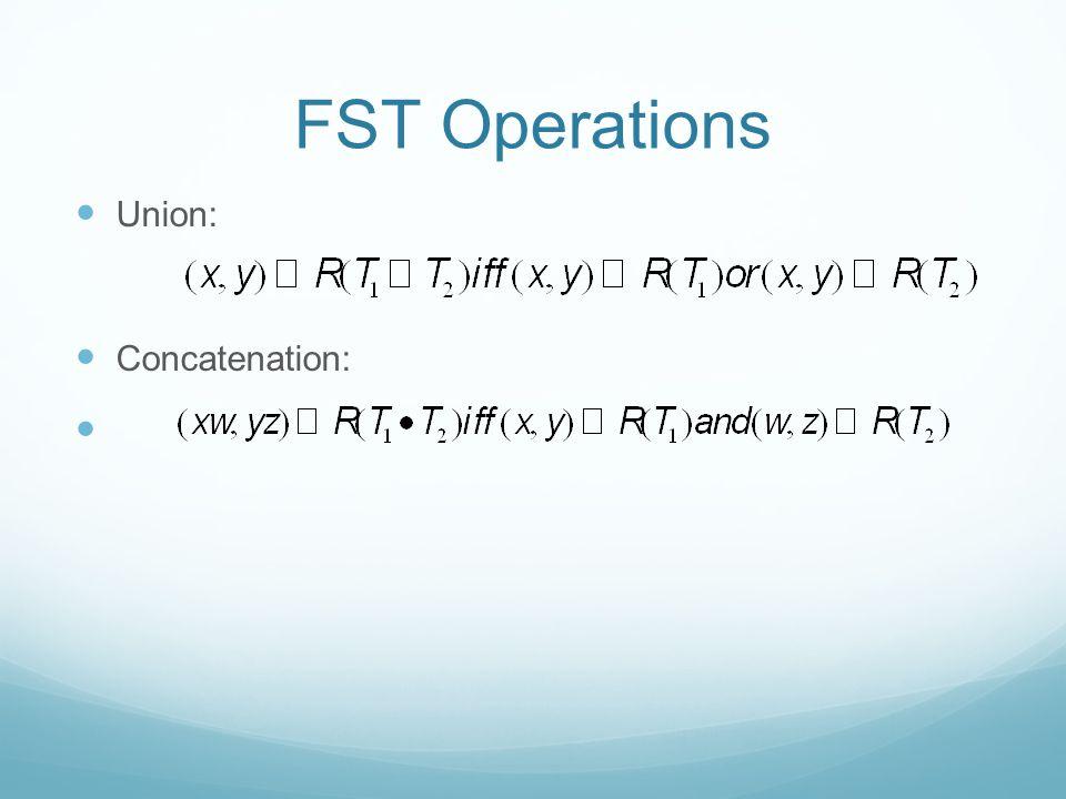 FST Operations Union: Concatenation: