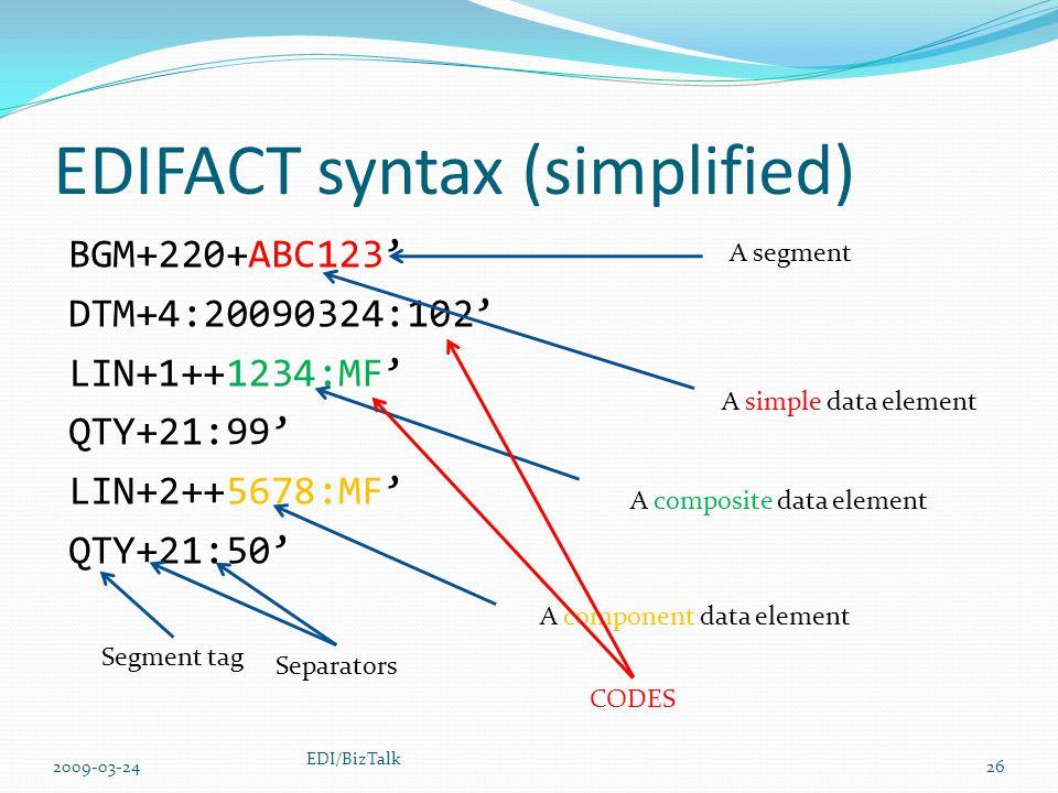 EDIFACT syntax (simplified) BGM+220+ABC123' DTM+4:20090324:102' LIN+1++1234:MF' QTY+21:99' LIN+2++5678:MF' QTY+21:50' 2009-03-24 EDI/BizTalk 26 A segment A simple data element A composite data element A component data element Segment tag Separators CODES