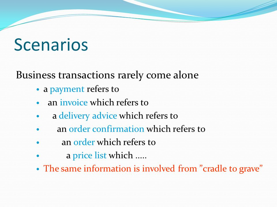 Business transactions rarely come alone a payment refers to an invoice which refers to a delivery advice which refers to an order confirmation which refers to an order which refers to a price list which.....
