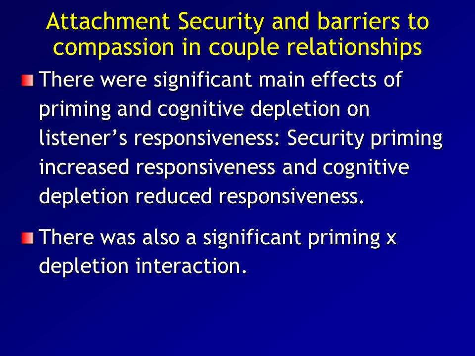 There were significant main effects of priming and cognitive depletion on listener's responsiveness: Security priming increased responsiveness and cog