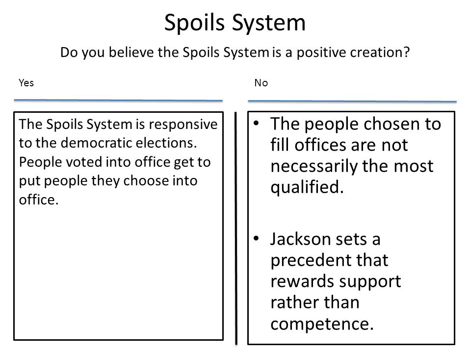 Spoils System The people chosen to fill offices are not necessarily the most qualified. Jackson sets a precedent that rewards support rather than comp