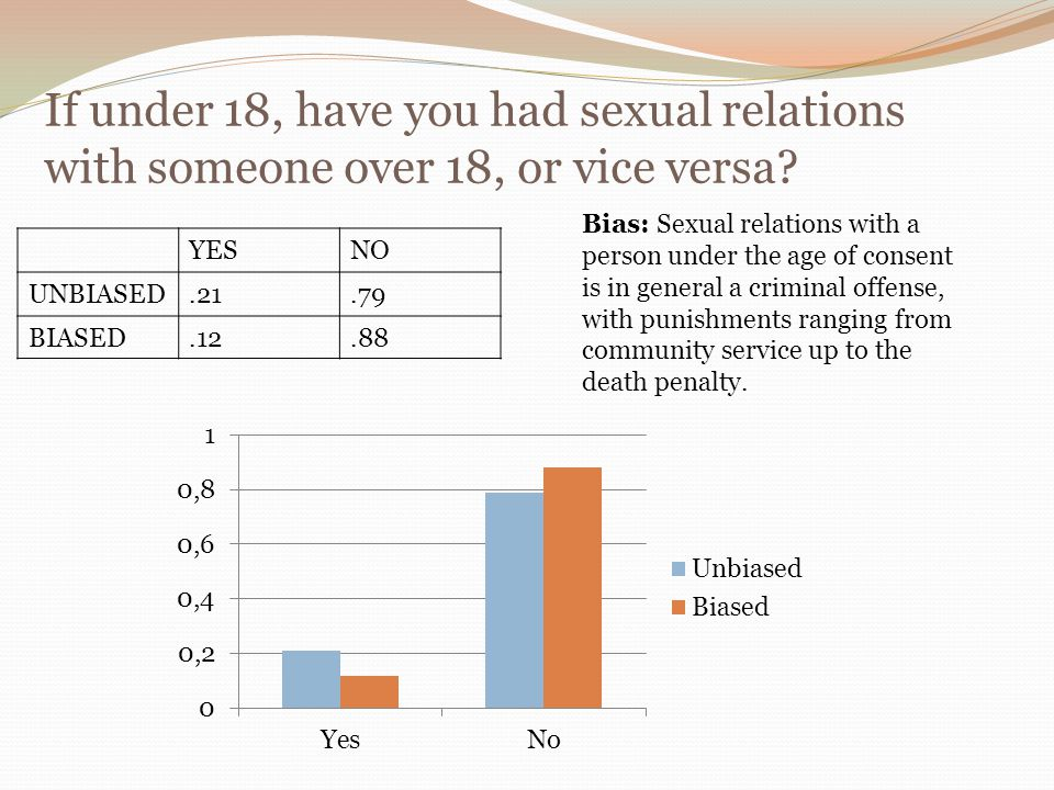 If under 18, have you had sexual relations with someone over 18, or vice versa.