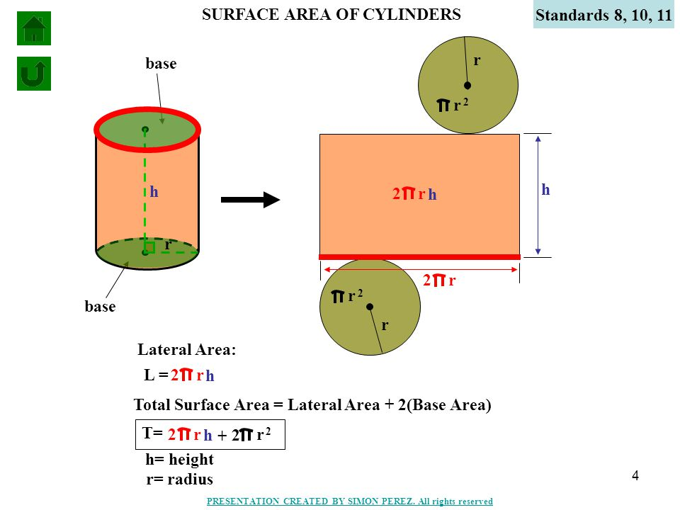 4 Standards 8, 10, 11 SURFACE AREA OF CYLINDERS h base h Lateral Area: 2 r L = h 2 r h r r r Total Surface Area = Lateral Area + 2(Base Area) T= 2 r h + 2 r 2 r 2 r 2 h= height r= radius 2 r PRESENTATION CREATED BY SIMON PEREZ.