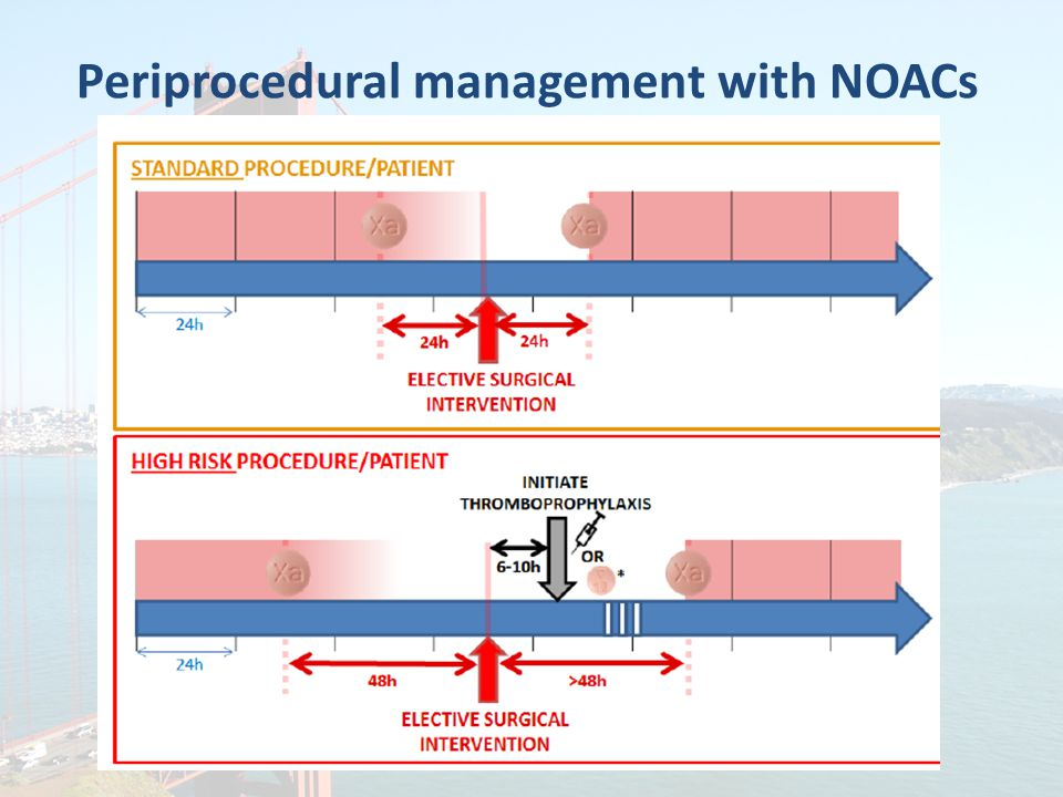 Periprocedural management with NOACs