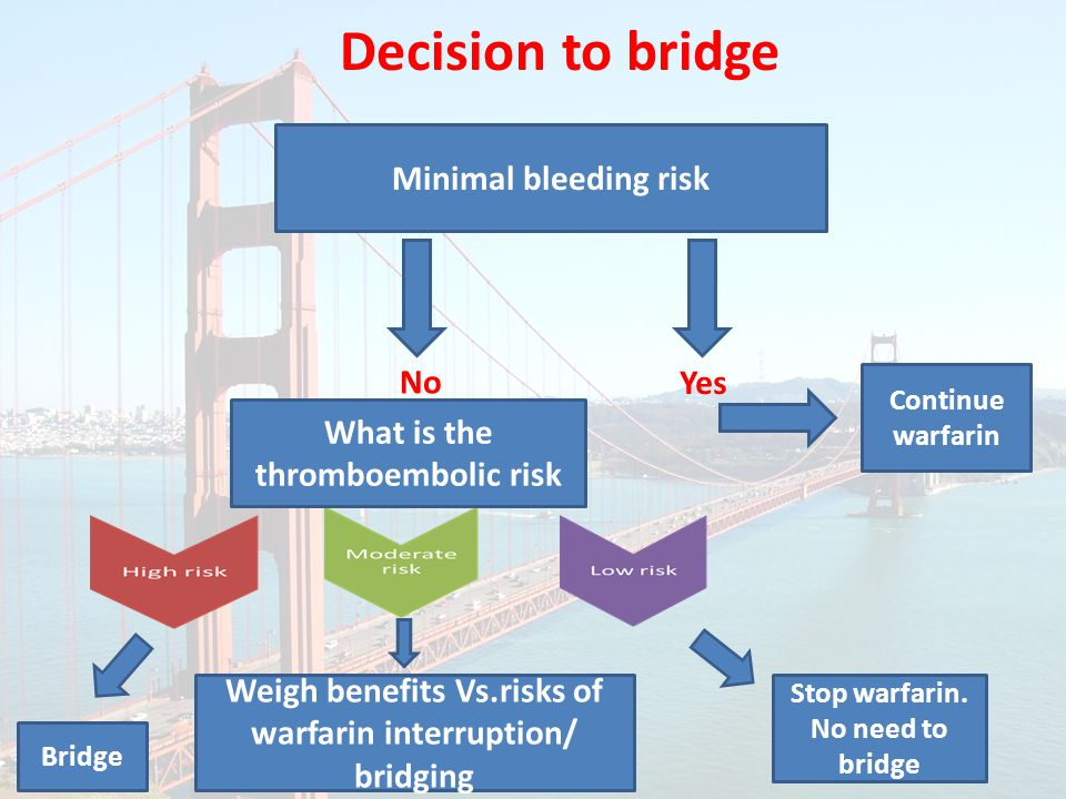 Decision to bridge Minimal bleeding risk No Yes What is the thromboembolic risk Continue warfarin Stop warfarin. No need to bridge Bridge Weigh benefi