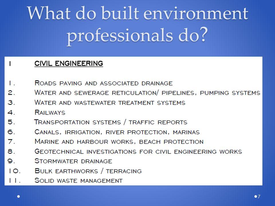 What do built environment professionals do ? 7