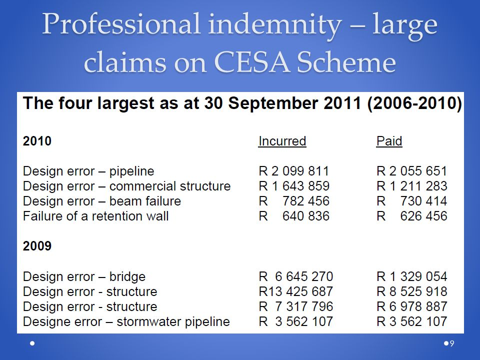 Professional indemnity – large claims on CESA Scheme 9