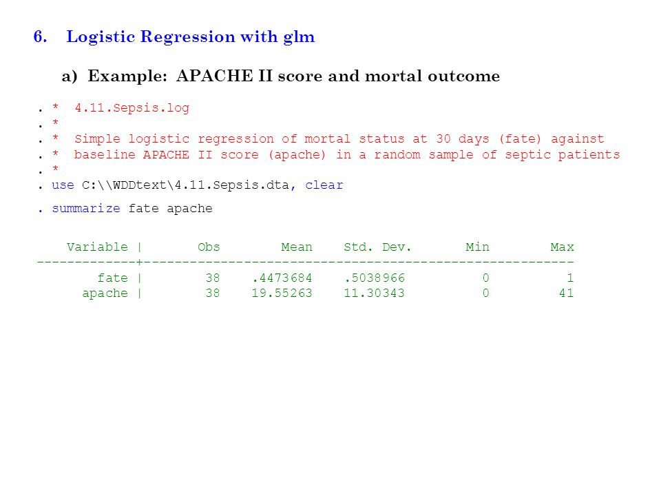 6.Logistic Regression with glm a) Example: APACHE II score and mortal outcome.
