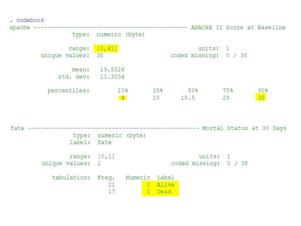 fate ------------------------------------------------- Mortal Status at 30 Days type: numeric (byte) label: fate range: [0,1] units: 1 unique values: