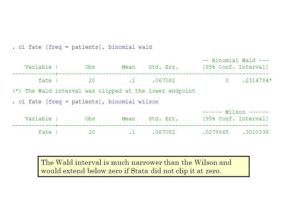 ci fate [freq = patients], binomial wald -- Binomial Wald --- Variable | Obs Mean Std.