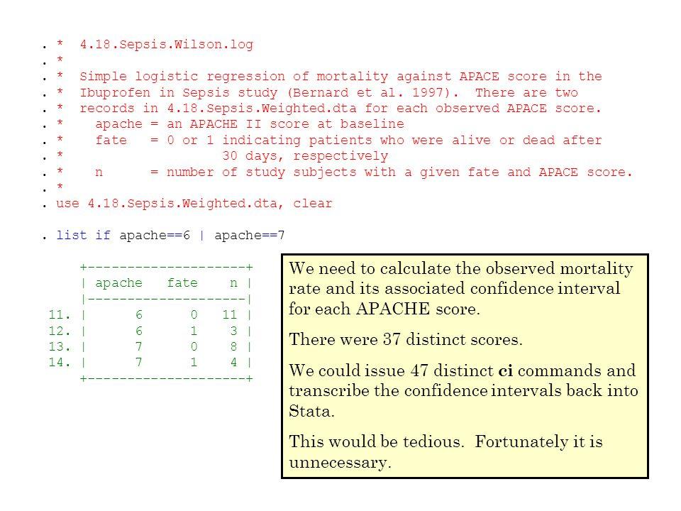 . * 4.18.Sepsis.Wilson.log. *. * Simple logistic regression of mortality against APACE score in the. * Ibuprofen in Sepsis study (Bernard et al. 1997)
