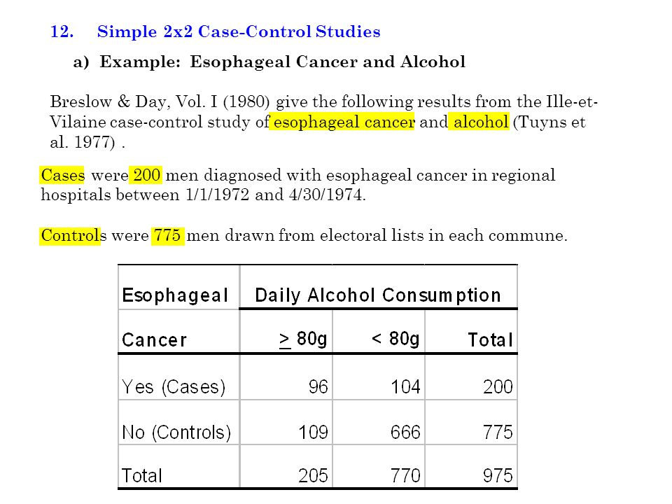 12. Simple 2x2 Case-Control Studies a) Example: Esophageal Cancer and Alcohol Breslow & Day, Vol.