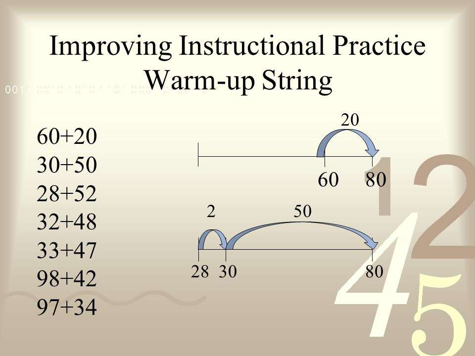 Improving Instructional Practice Warm-up String 20 6080 2 50 28 3080 60+20 30+50 28+52 32+48 33+47 98+42 97+34