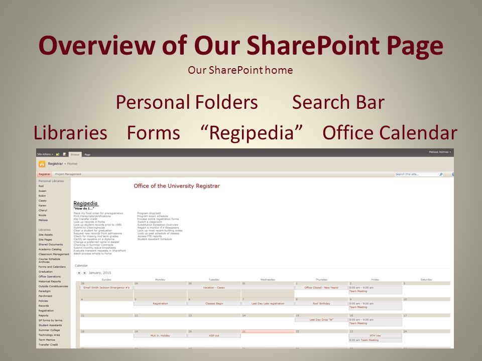 Overview of Our SharePoint Page Personal Folders Search Bar Libraries Forms Regipedia Office Calendar Our SharePoint home