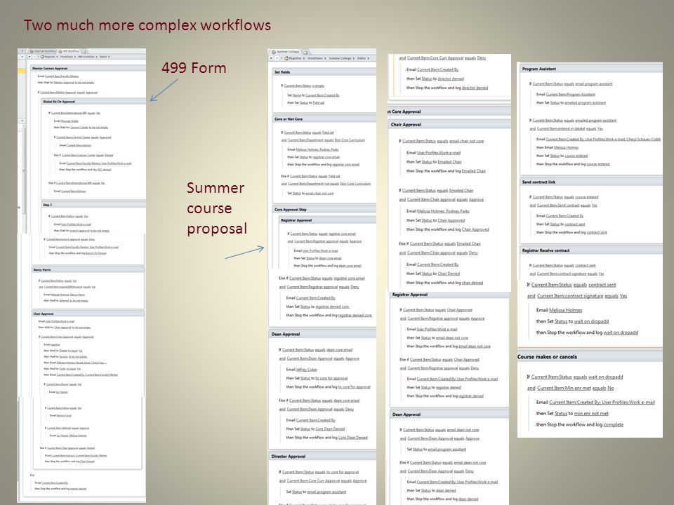Two much more complex workflows 499 Form Summer course proposal