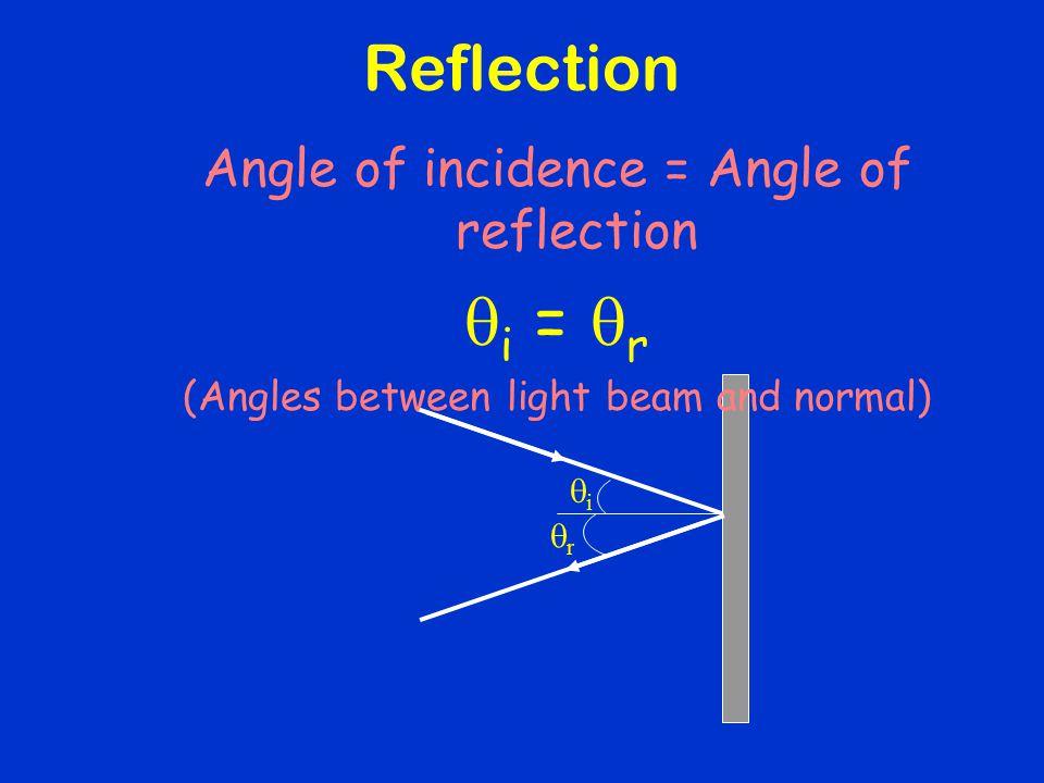 Reflection ii rr Angle of incidence = Angle of reflection  i =  r (Angles between light beam and normal)