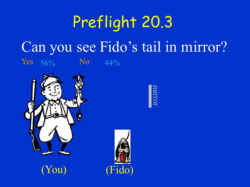You hold a hand mirror 0.5 m in front of you and look at your reflection in a full-length mirror 1 m behind you.