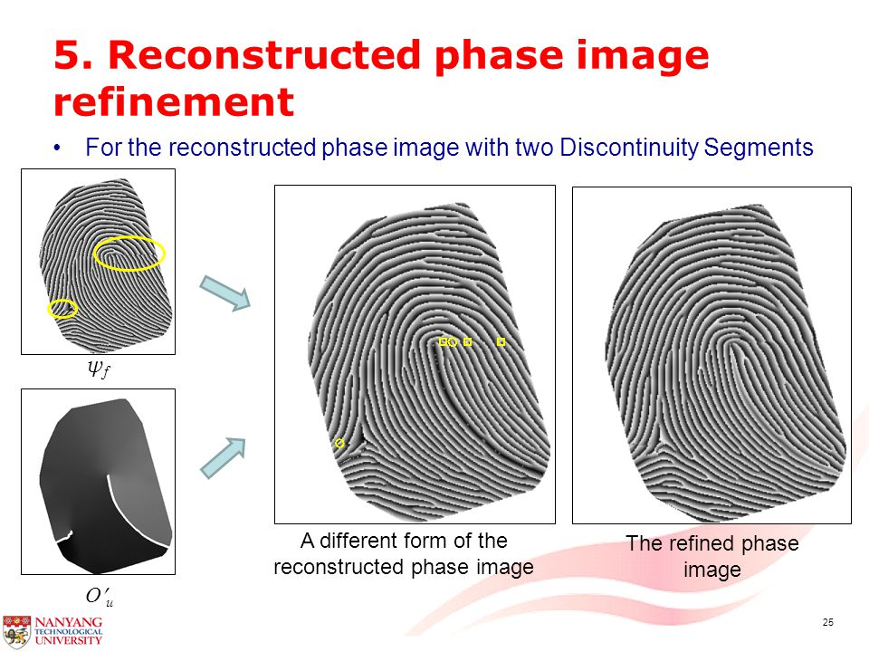 25 5. Reconstructed phase image refinement For the reconstructed phase image with two Discontinuity Segments A different form of the reconstructed pha