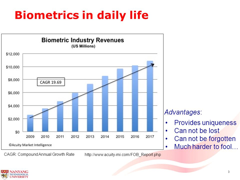 3 Biometrics in daily life http://www.acuity-mi.com/FOB_Report.php Provides uniqueness Can not be lost Can not be forgotten Much harder to fool… Advantages: CAGR: Compound Annual Growth Rate
