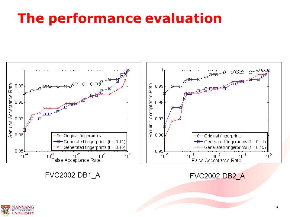 34 The performance evaluation FVC2002 DB1_A FVC2002 DB2_A
