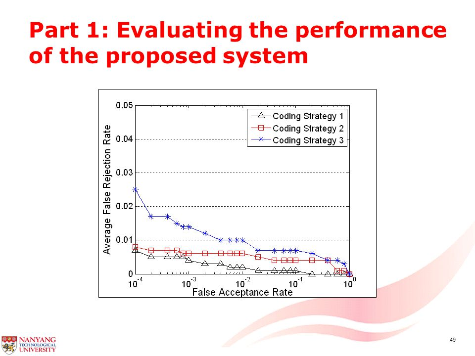 49 Part 1: Evaluating the performance of the proposed system